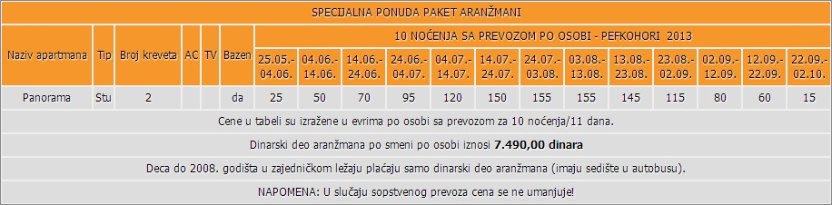 Grcka- Halkidiki- Kasandra- Panorama- specijalna ponuda