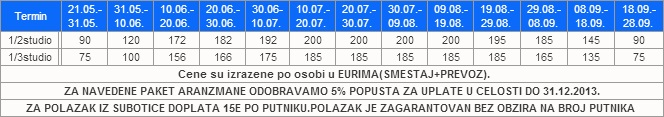 Grcka- Olimpska regija- Leptokarija- Stella rooms- cenovnik-1