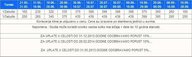 Grcka- Olimpska regija- Leptokarija- Stella rooms- cenovnik-2