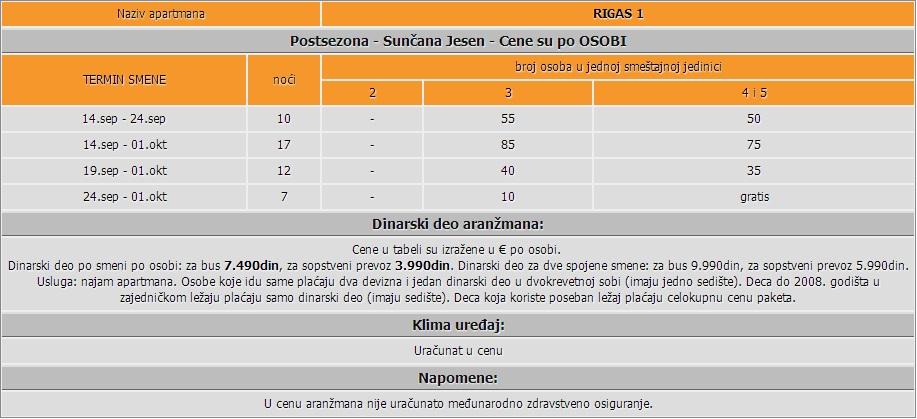Grcka- Pefkohori- apartmani- Rigas 1- septembar