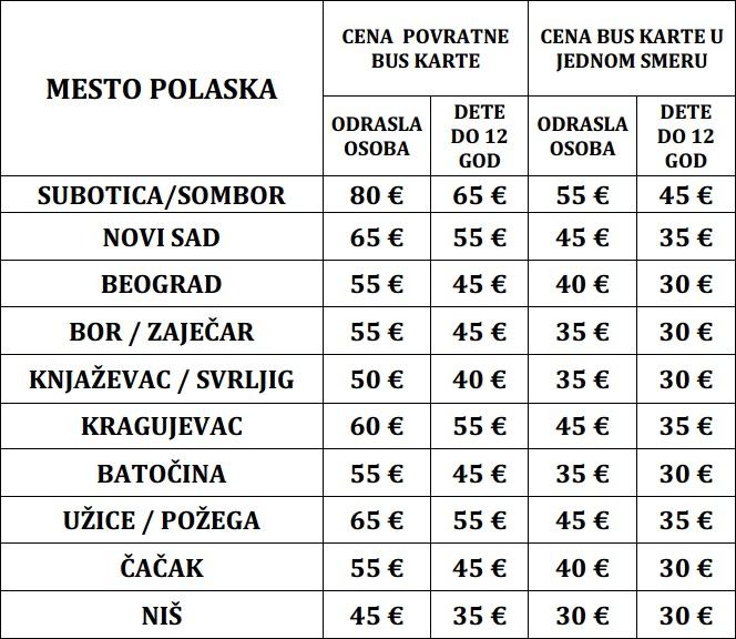 Grcka- Halkidiki- Kassandra- Polihrono- hoteli- Panorama- cenovnik- bus