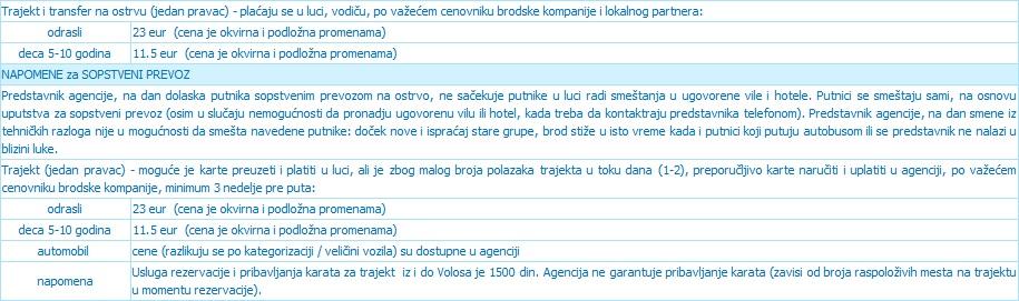 Grcka- Skiatos- Noula- 5 noćenja- 2