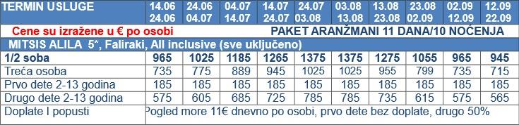 Grcka- Rodos- Faliraki- Cenovnik 2- Mitsis Alila