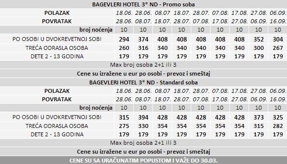 AVION-Hotel-Bagevleri-Bodrum-Turska-Letovanje-2014-Cenovnik