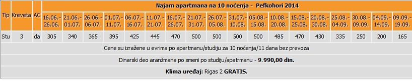 Rigas210