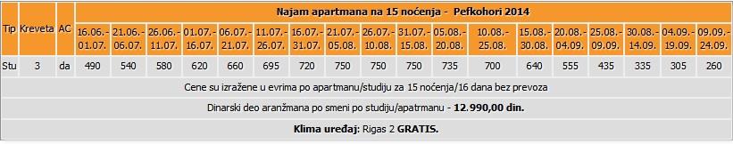 Rigas215