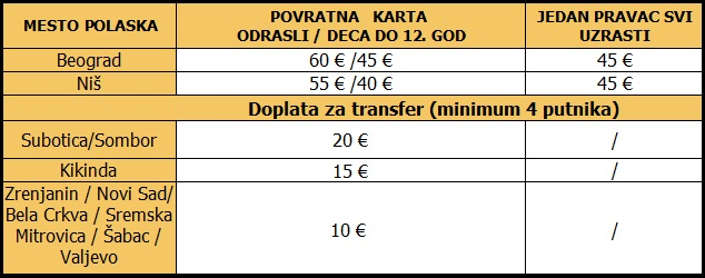 PrevozNikitiEV2