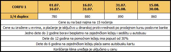 15Noći2016