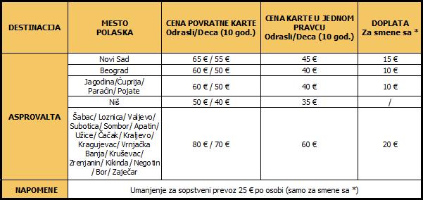 CenovnikPrevozAsprovalta23122015