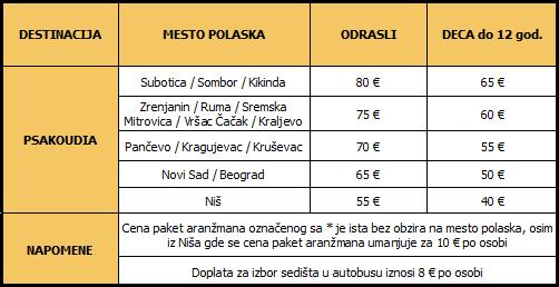 CenovnikPrevozPsakoudia30122015