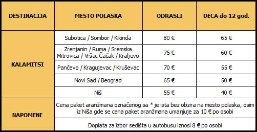 CenovnikPrevozKalamitsi30122015
