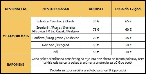 CenovnikPrevozMetamorfozis30122015