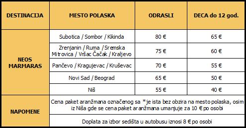 CenovnikPrevozNeos30122015