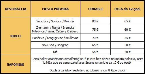 CenovnikPrevozNikiti30122015