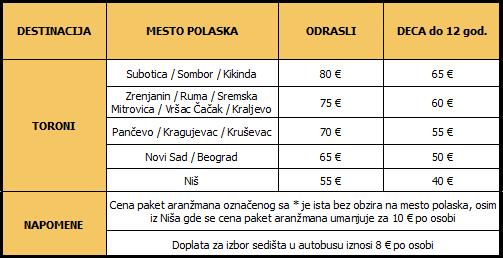 CenovnikPrevozToroni30122015