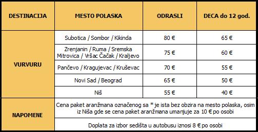 CenovnikPrevozVurvuru30122015