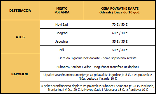 CenovnikAtosPrevoz02022016