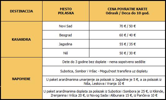 CenovnikKasandraPrevoz02022016