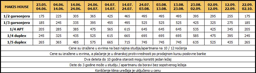 CenovnikMakisHouse02022016
