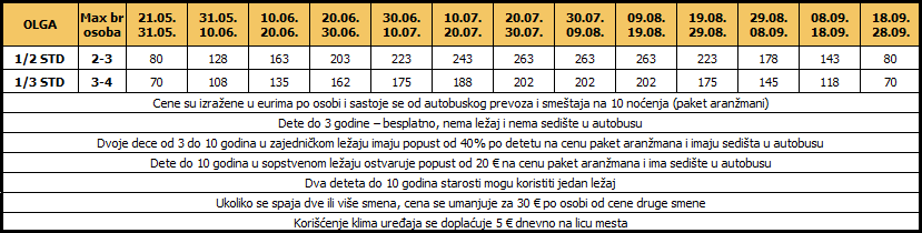 CenovnikOlga03022016