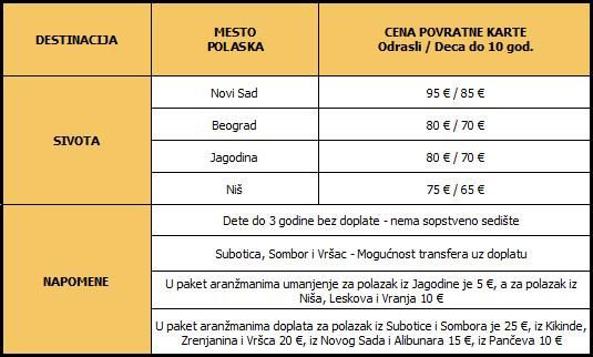 CenovnikSivotaPrevoz02022016