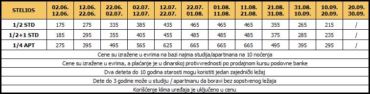 CenovnikStelios02022016