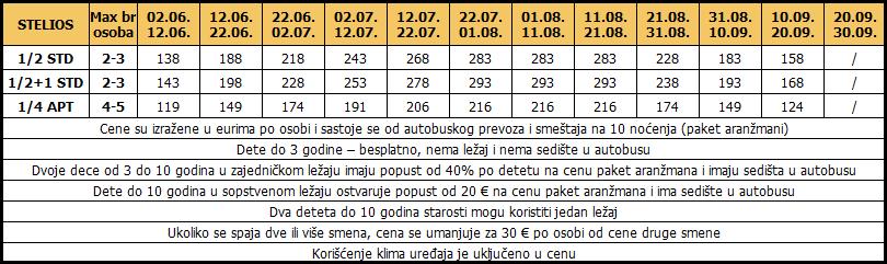 CenovnikStelios04022016