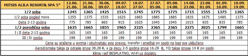 Mitsis Alila rsort & spa 5z 1206