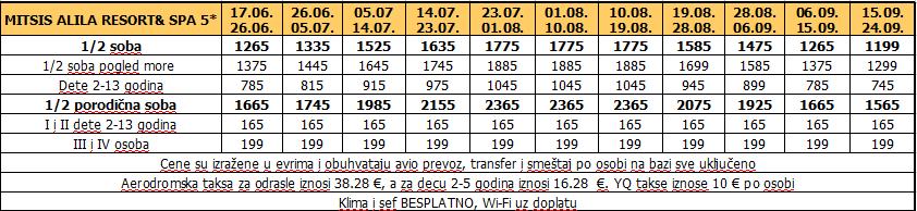 Mitsis Alila rsort & spa 5z 1706