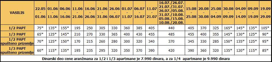 vasilis-10-noci-09-11-2017