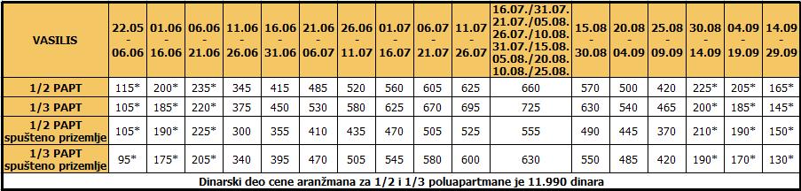 vasilis-15-noci-09-11-2017
