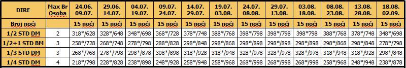 cenovnik-dire-15-noci-19-12-2016