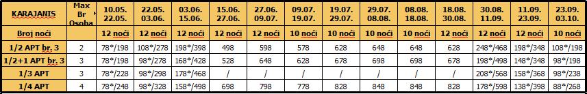 cenovnik-karajanis-12-i-10-noci-19-12-2016