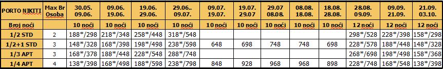 cenovnik-porto-nikiti-2017