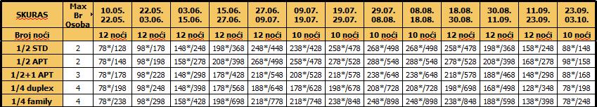cenovnik-skuras-10-i-12-noci-19-12-2016