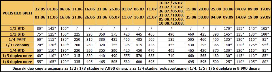 polistilospiti-10-noci-08-11-2017