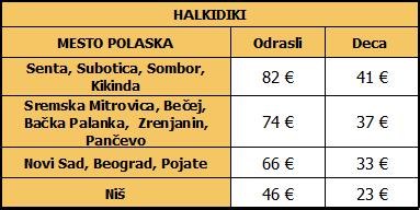 prevoz-halkidiki-2017