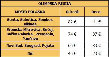 prevoz-olimpska-regija-2017