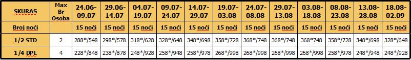 Cenovnik Skuras 15 Noći 19.12.2016