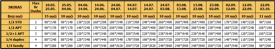 CenovnikSkuras 10 i 11 i 15 Noći 16.01.2017