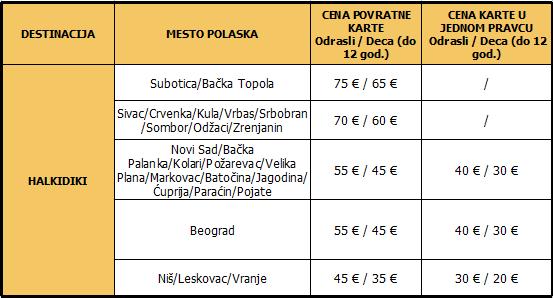prevoz-halkidiki-10-01-2017