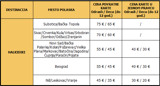 Prevoz - Halkidiki 10-01-2017