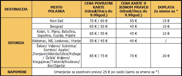 prevoz-sitonija-30-11-2016